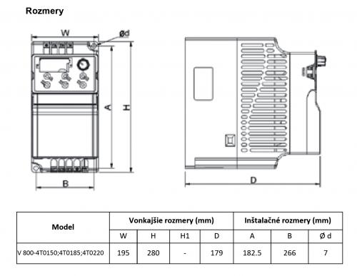 frekvenčný menič v800 15kw