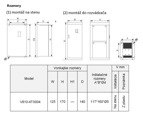 frekvenčný menič v810 0,4kw
