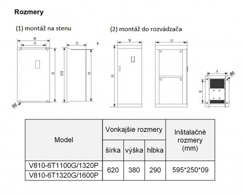 frekvenčný menič v810 132kw