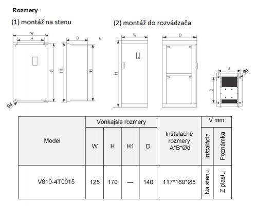 frekvenčný menič v810 1,5kw