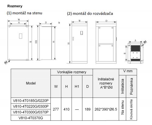 frekvenčný menič v810 22kw