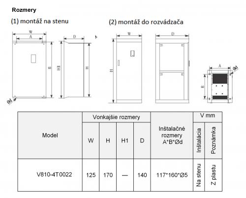 frekvenčný menič v810 2,2kw