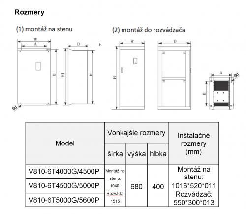 frekvenčný menič v810 500kw