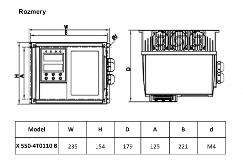 frekvenčný menič x550 11kw