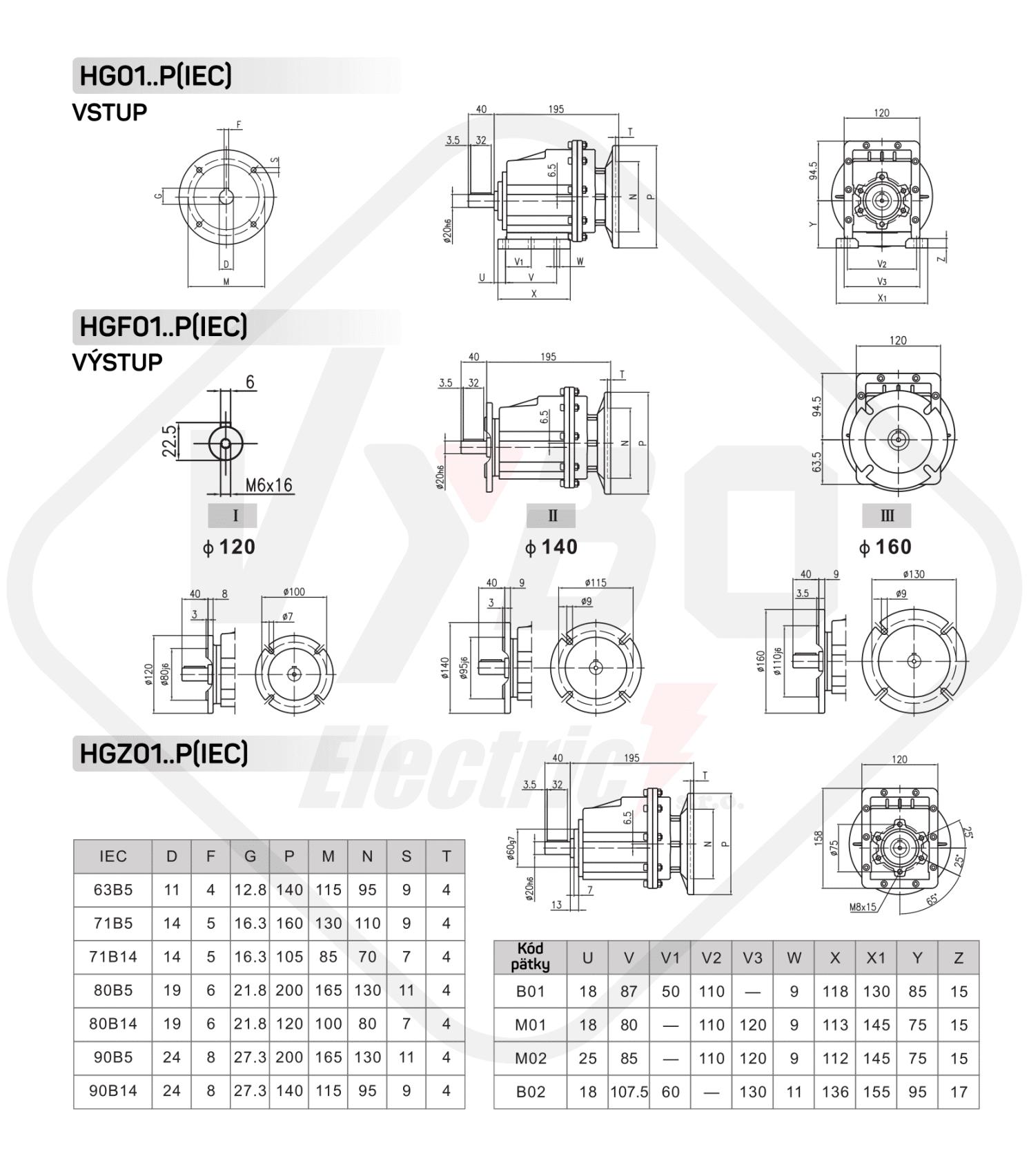 rozmerové výkresy čelná prevodovka HG01