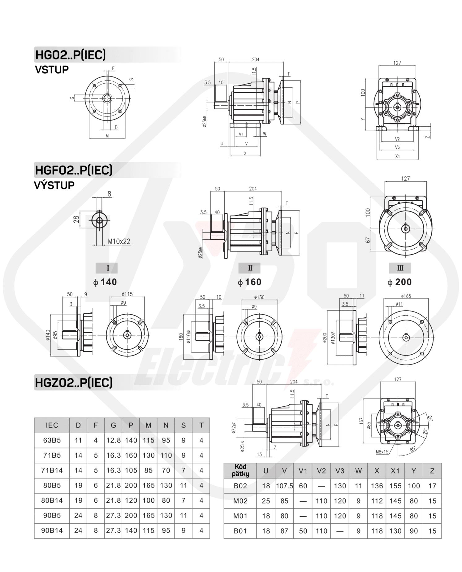 rozmerové výkresy čelná prevodovka HG02
