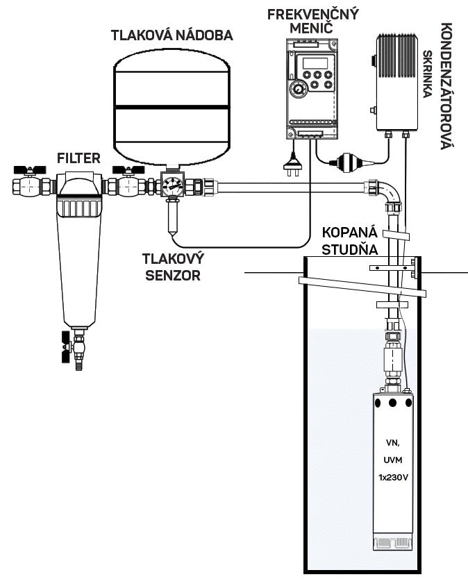 schéma zapojenia frekvenčného meniča na čerpadlo