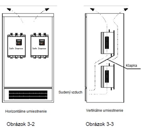 inštalácia soft štartéra